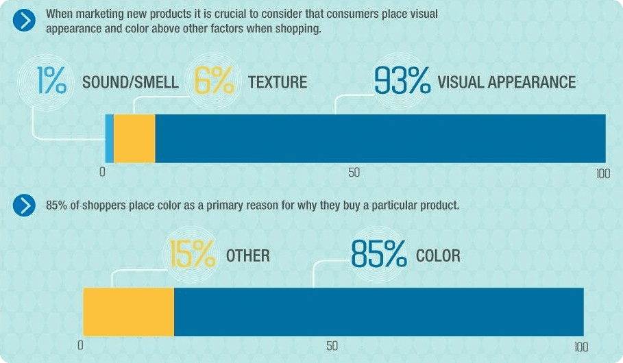 Color psychology in email marketing