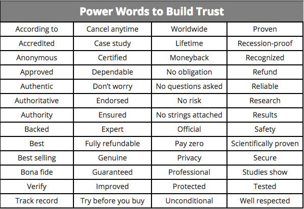 Power words to build trust