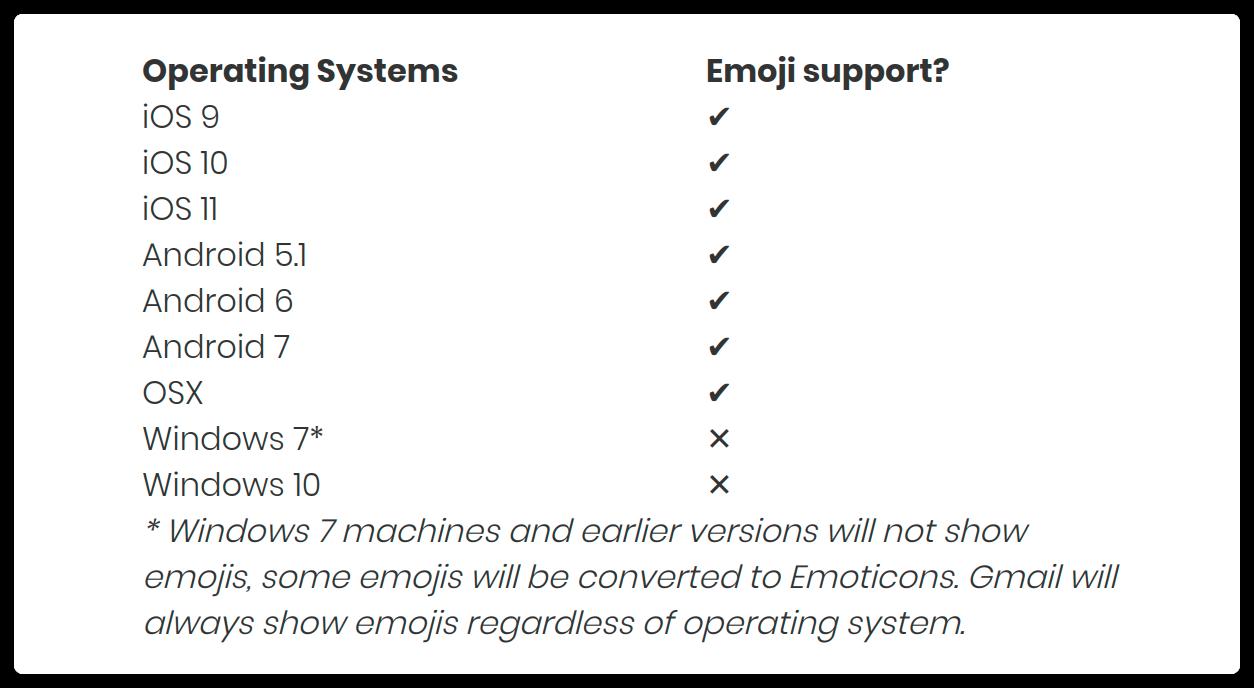 emoji rendering