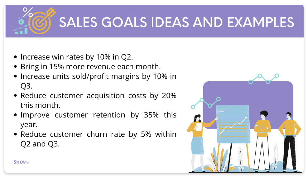 Sales goals ideas and examples
