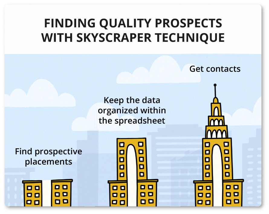 Find quality prospects