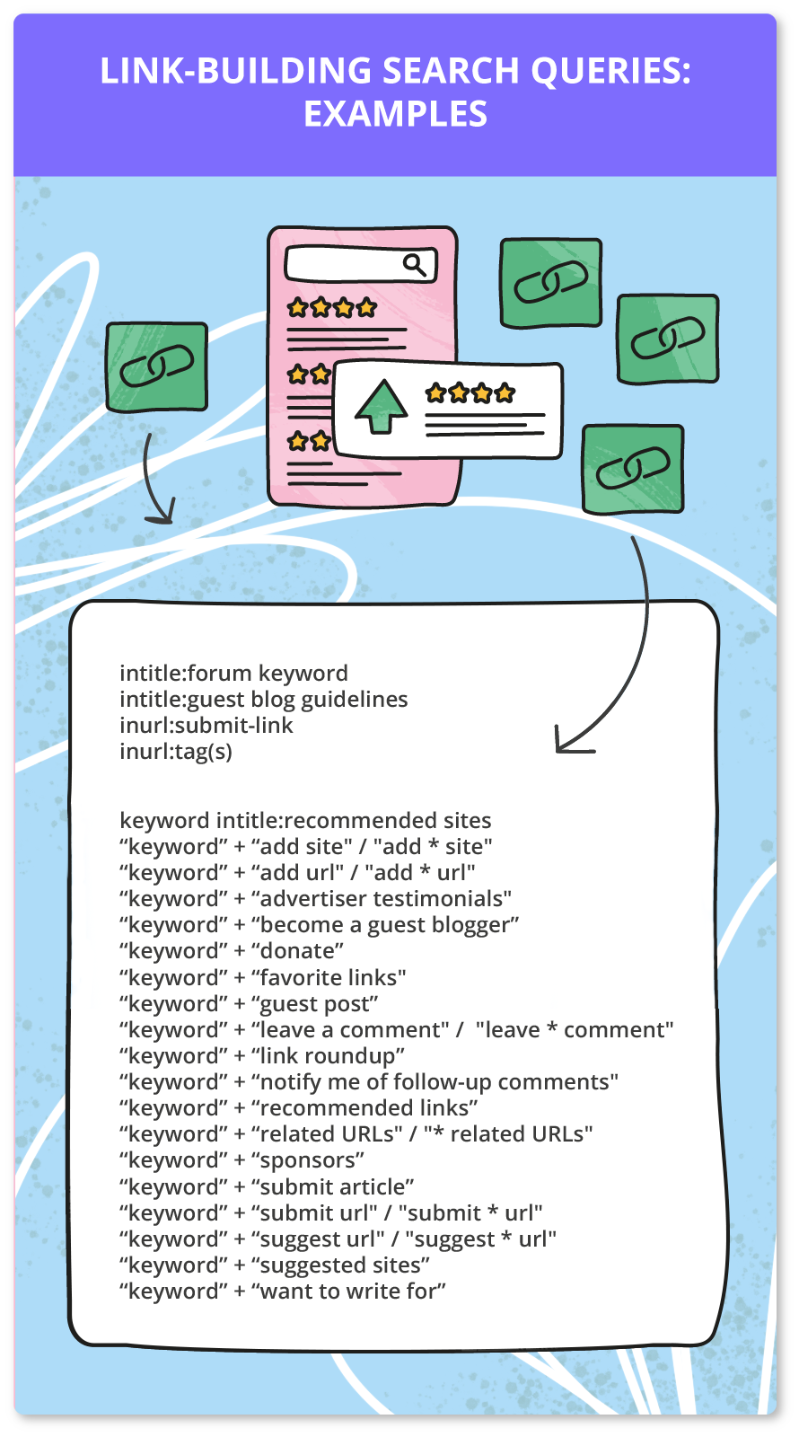 Link-building search queries