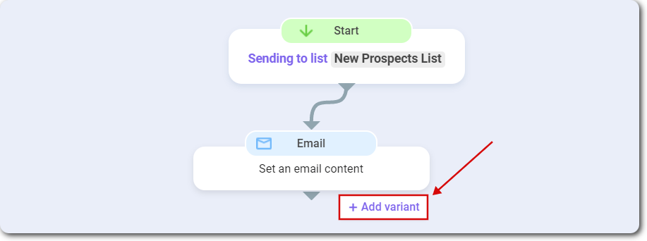 A/B testing email campaigns in Snov.io