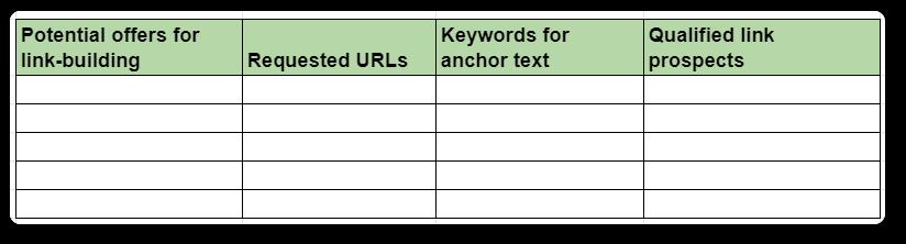 Worksheet for link-building