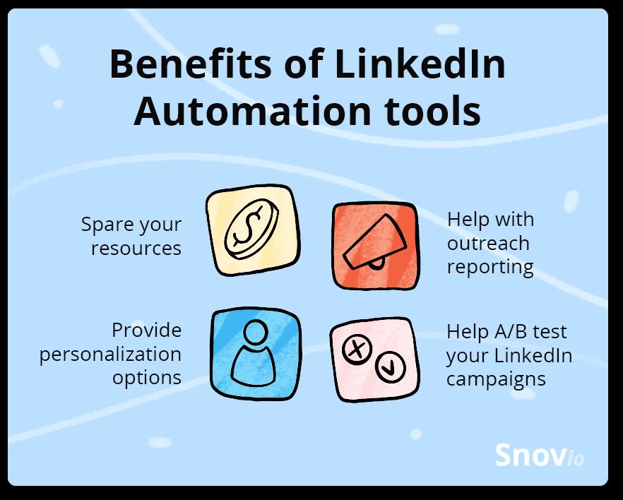 Benefits of using LinkedIn automation tools