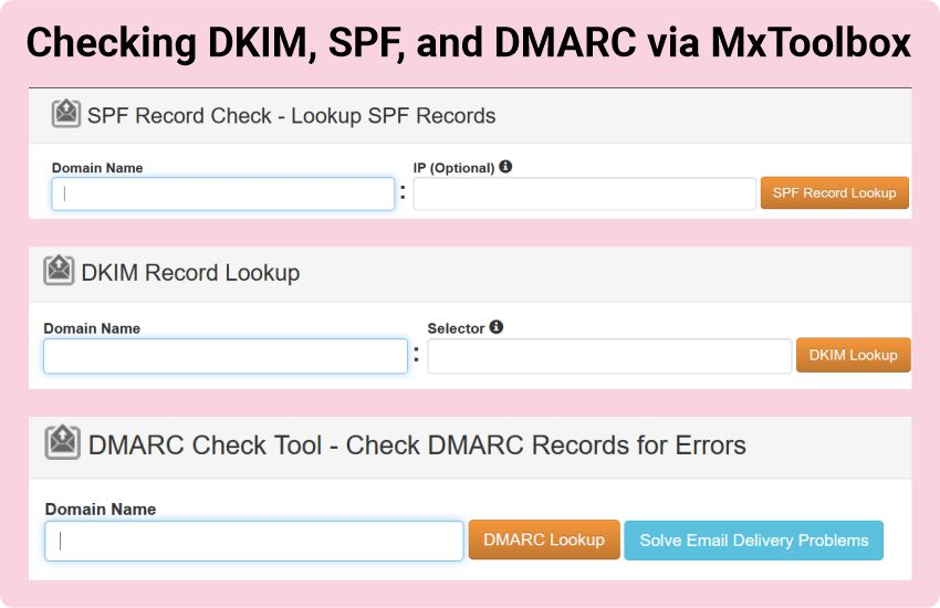 DKIM, SPF, and DMARC check with the help of MxToolbox