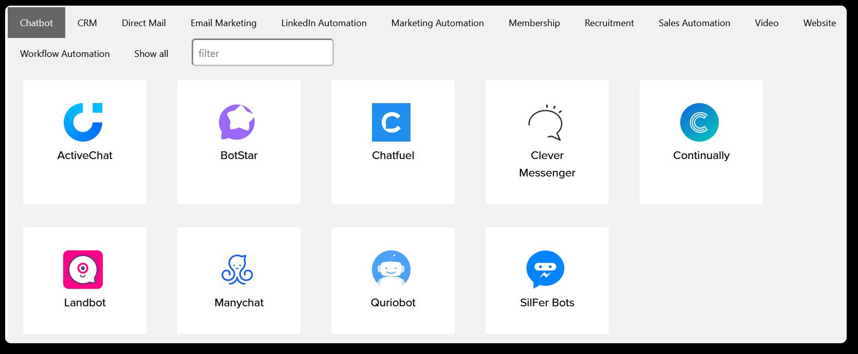 Chatbot communication